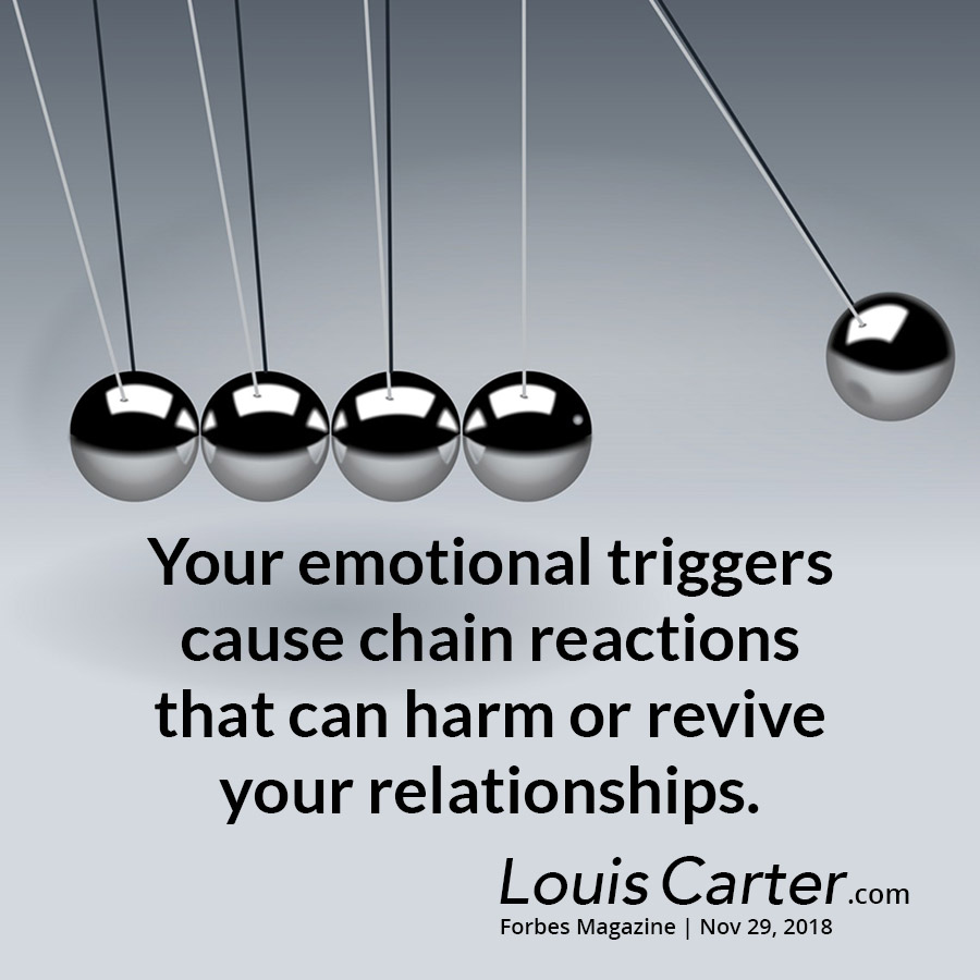 Your emotional triggers cause chain reactions that can harm or revive your relationships.
