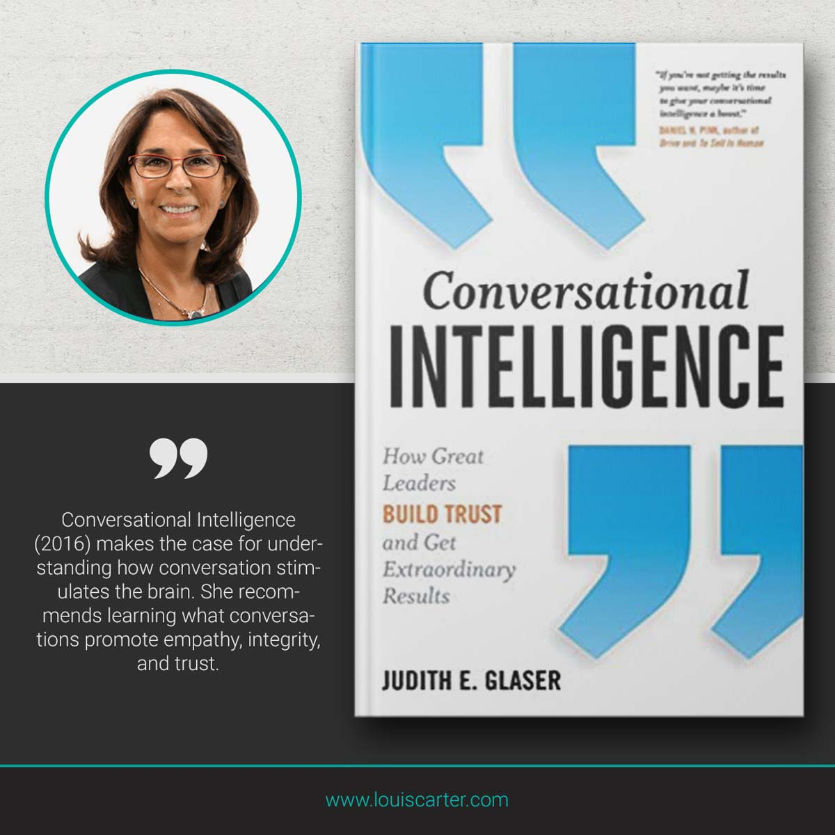 Image of books on Leadership Conversational Intelligence by Judith E Glaser.