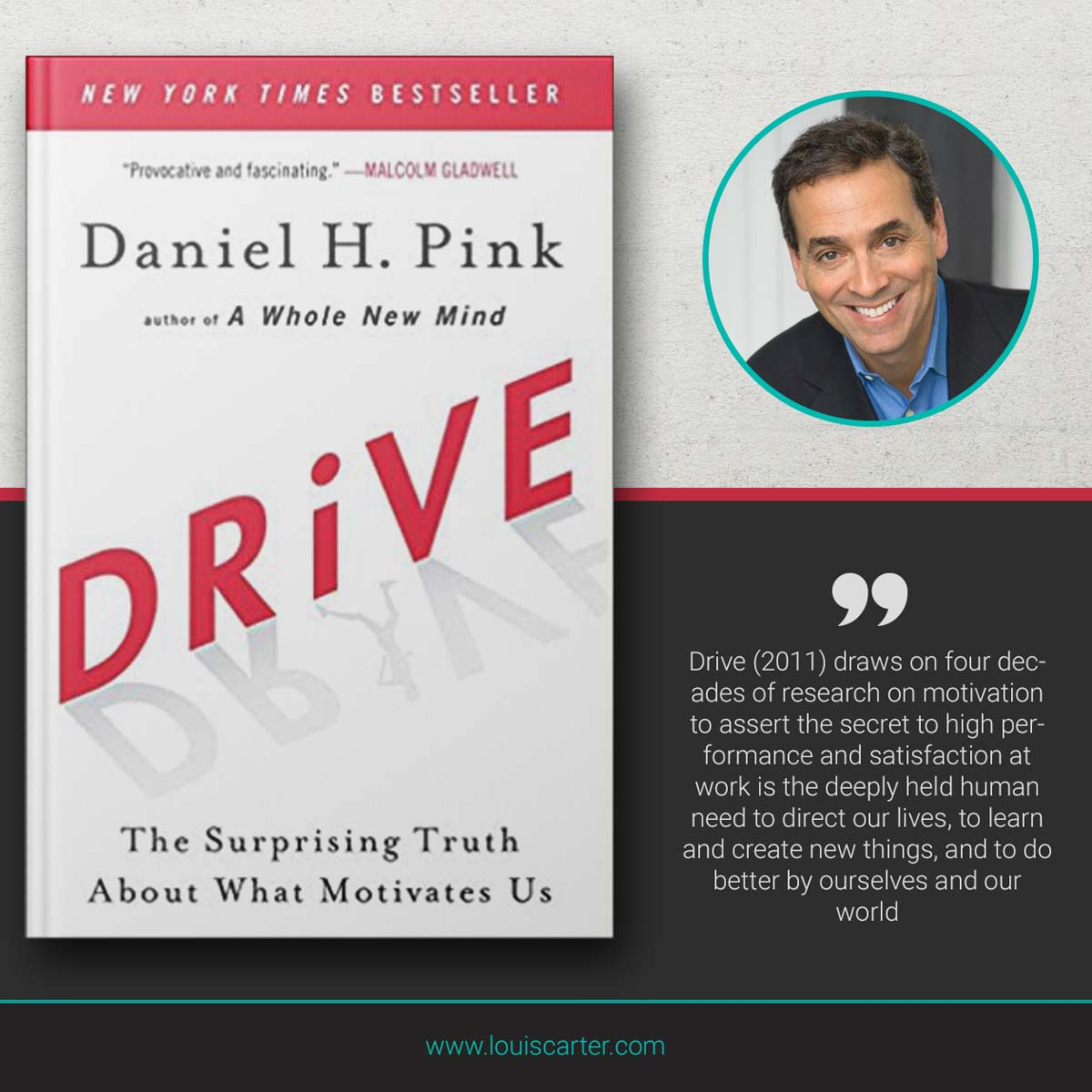 Picture of leadership books Drive by Daniel Pink.