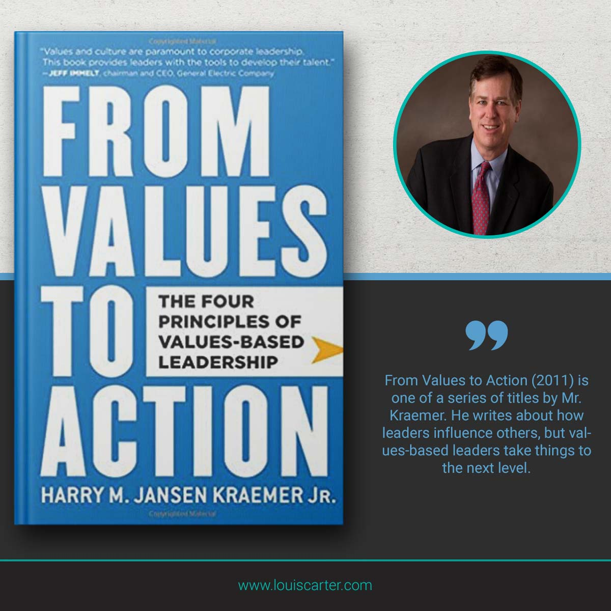 Image of leadership book From Values to Action by Harry M Kraemer.
